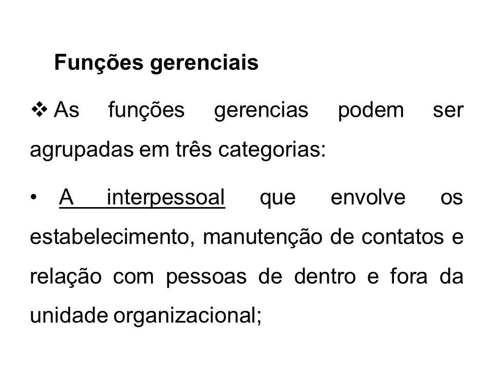 Funções gerenciais As funções gerencias podem ser agrupadas em três categorias: A interpessoal que envolve os estabelecimento, manutenção de contatos