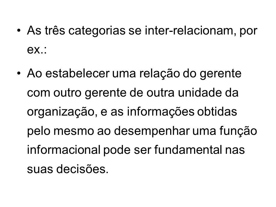 As três categorias se inter-relacionam, por ex.: Ao estabelecer uma relação do gerente com outro gerente de outra unidade da organização, e as informa