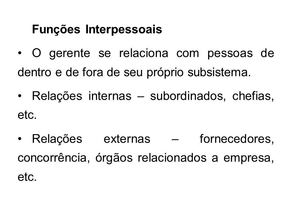 Funções Interpessoais O gerente se relaciona com pessoas de dentro e de fora de seu próprio subsistema. Relações internas – subordinados, chefias, etc