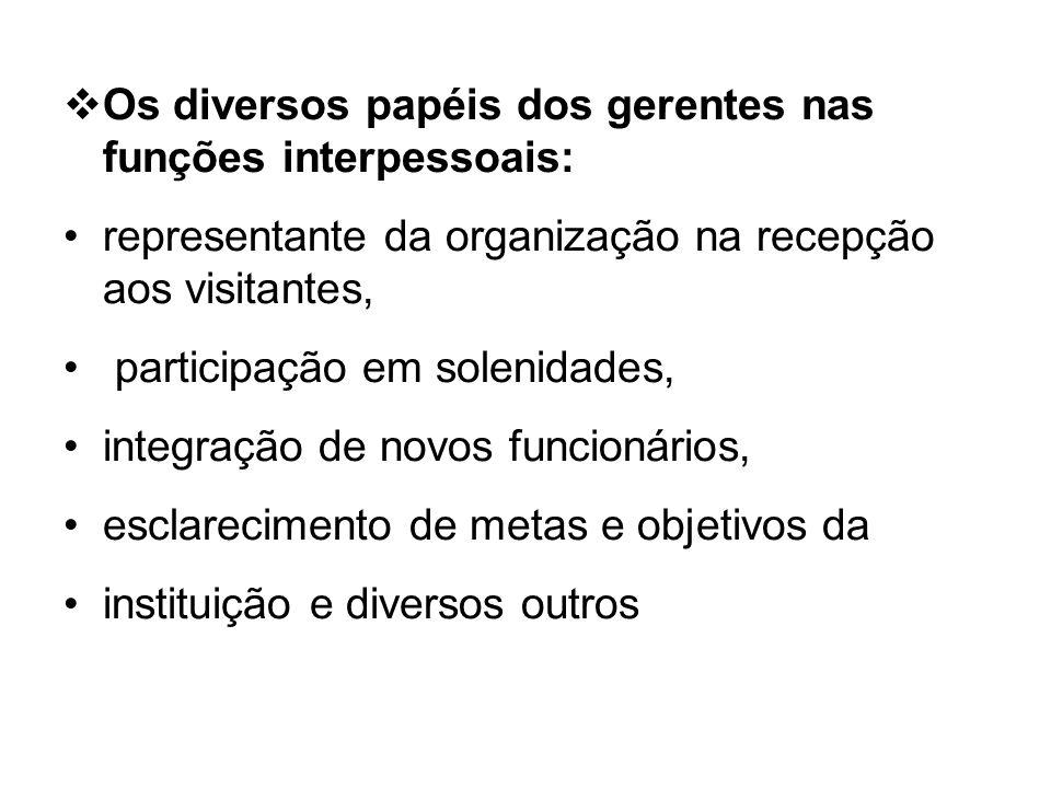 Os diversos papéis dos gerentes nas funções interpessoais: representante da organização na recepção aos visitantes, participação em solenidades, integ