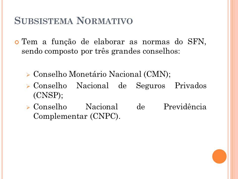 S UBSISTEMA N ORMATIVO Tem a função de elaborar as normas do SFN, sendo composto por três grandes conselhos: Conselho Monetário Nacional (CMN); Consel