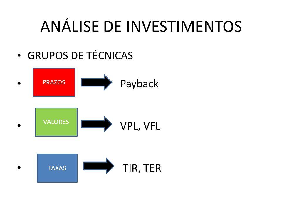 ANÁLISE DE INVESTIMENTOS GRUPOS DE TÉCNICAS Payback VPL, VFL TIR, TER PRAZOS VALORES TAXAS