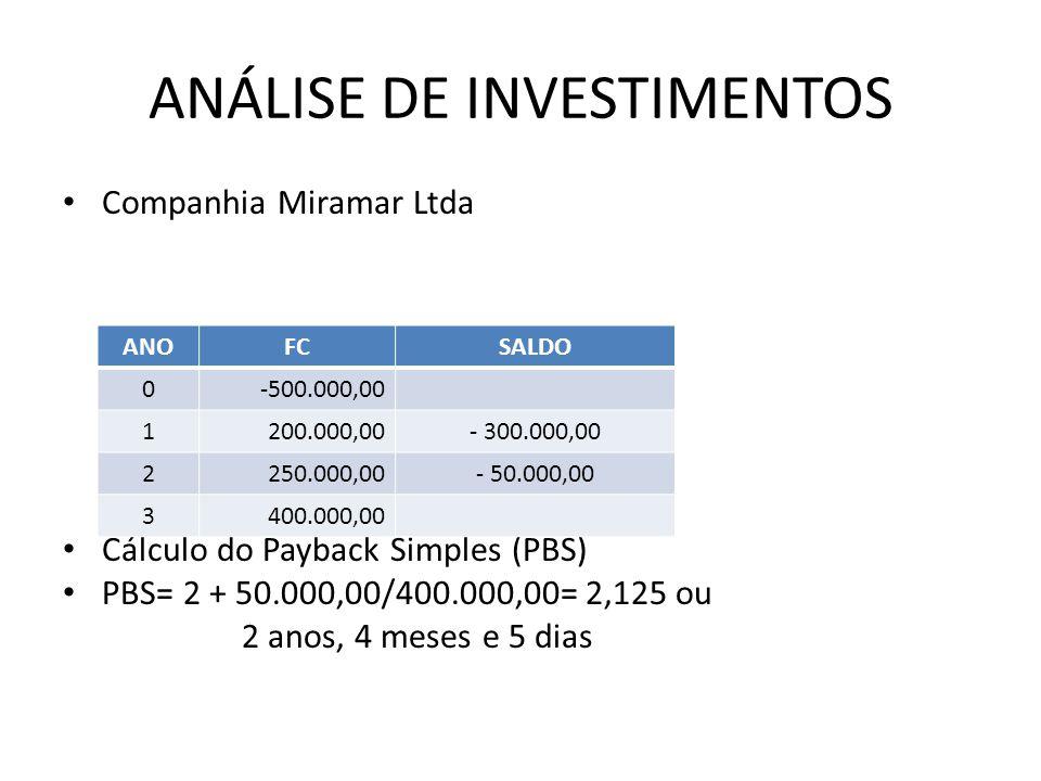 Companhia Miramar Ltda Cálculo do Payback Simples (PBS) PBS= 2 + 50.000,00/400.000,00= 2,125 ou 2 anos, 4 meses e 5 dias ANOFCSALDO 0-500.000,00 1200.