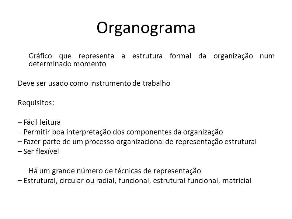 Organograma Gráfico que representa a estrutura formal da organização num determinado momento Deve ser usado como instrumento de trabalho Requisitos: –