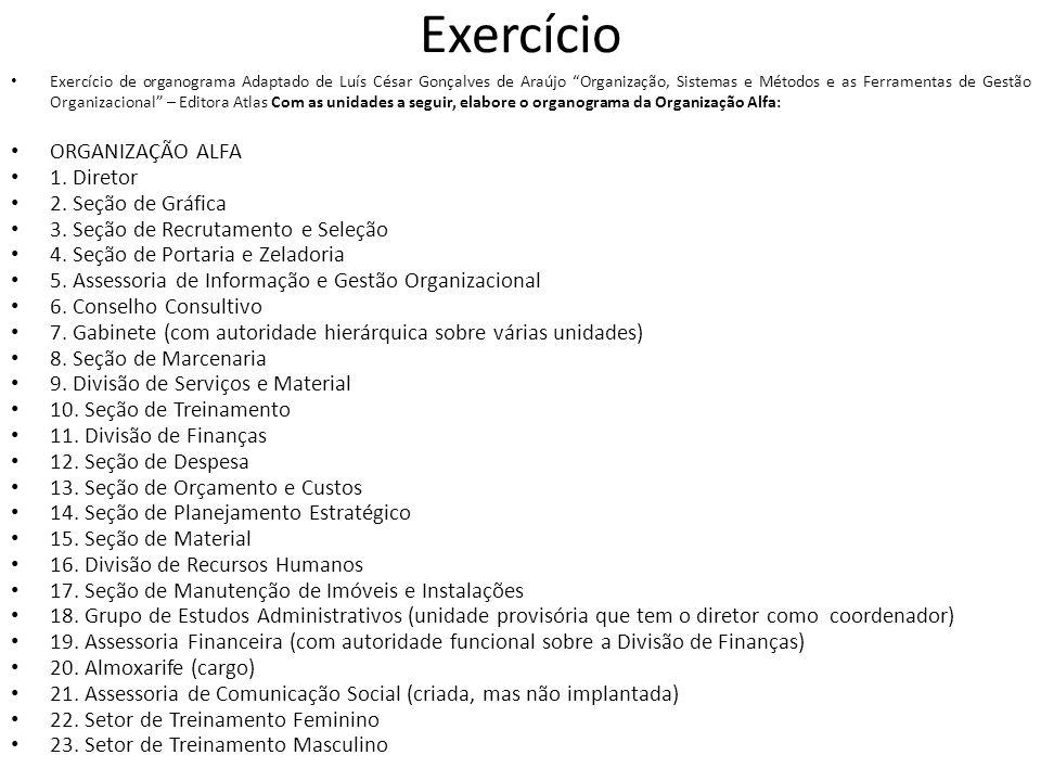Exercício Exercício de organograma Adaptado de Luís César Gonçalves de Araújo Organização, Sistemas e Métodos e as Ferramentas de Gestão Organizaciona