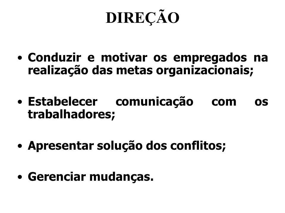 DIREÇÃO Conduzir e motivar os empregados na realização das metas organizacionais; Estabelecer comunicação com os trabalhadores; Apresentar solução dos