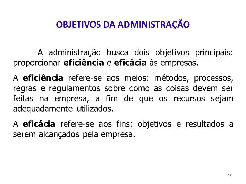 26 OBJETIVOS DA ADMINISTRAÇÃO A administração busca dois objetivos principais: proporcionar eficiência e eficácia às empresas. A eficiência refere-se