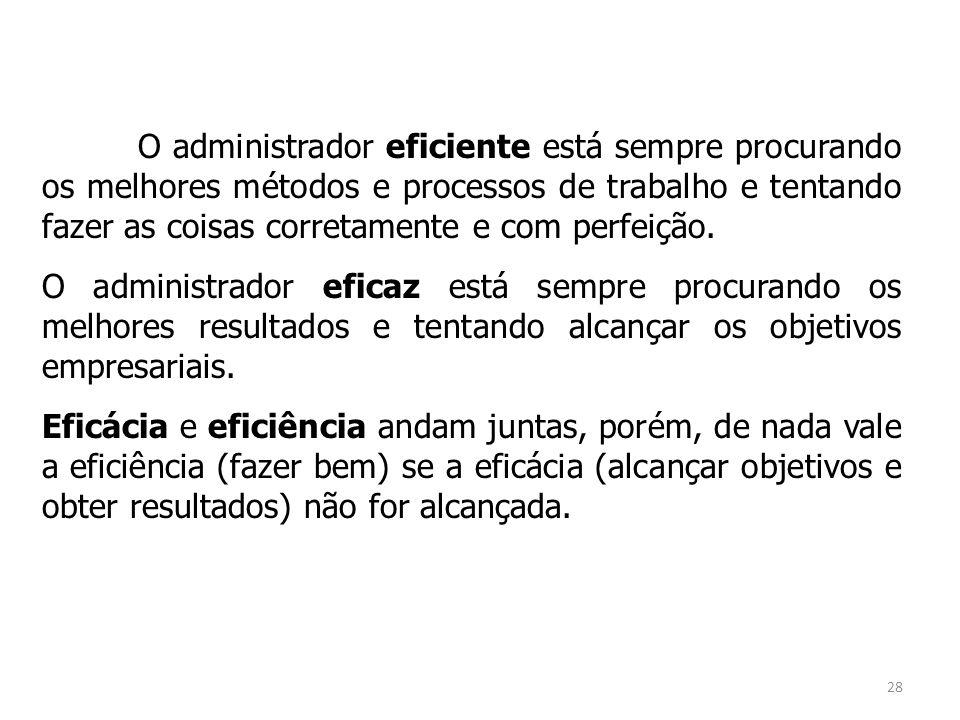 28 O administrador eficiente está sempre procurando os melhores métodos e processos de trabalho e tentando fazer as coisas corretamente e com perfeiçã