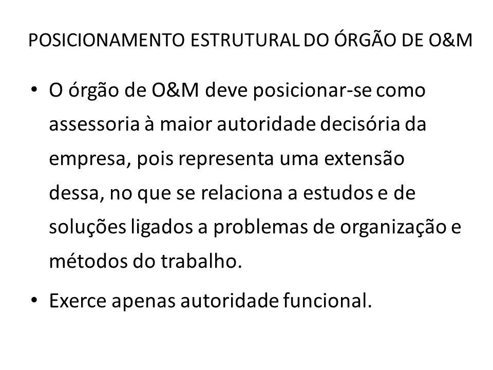 POSICIONAMENTO ESTRUTURAL DO ÓRGÃO DE O&M O órgão de O&M deve posicionar-se como assessoria à maior autoridade decisória da empresa, pois representa u