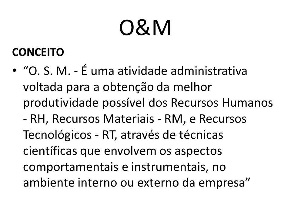 O&M CONCEITO O. S. M. - É uma atividade administrativa voltada para a obtenção da melhor produtividade possível dos Recursos Humanos - RH, Recursos Ma