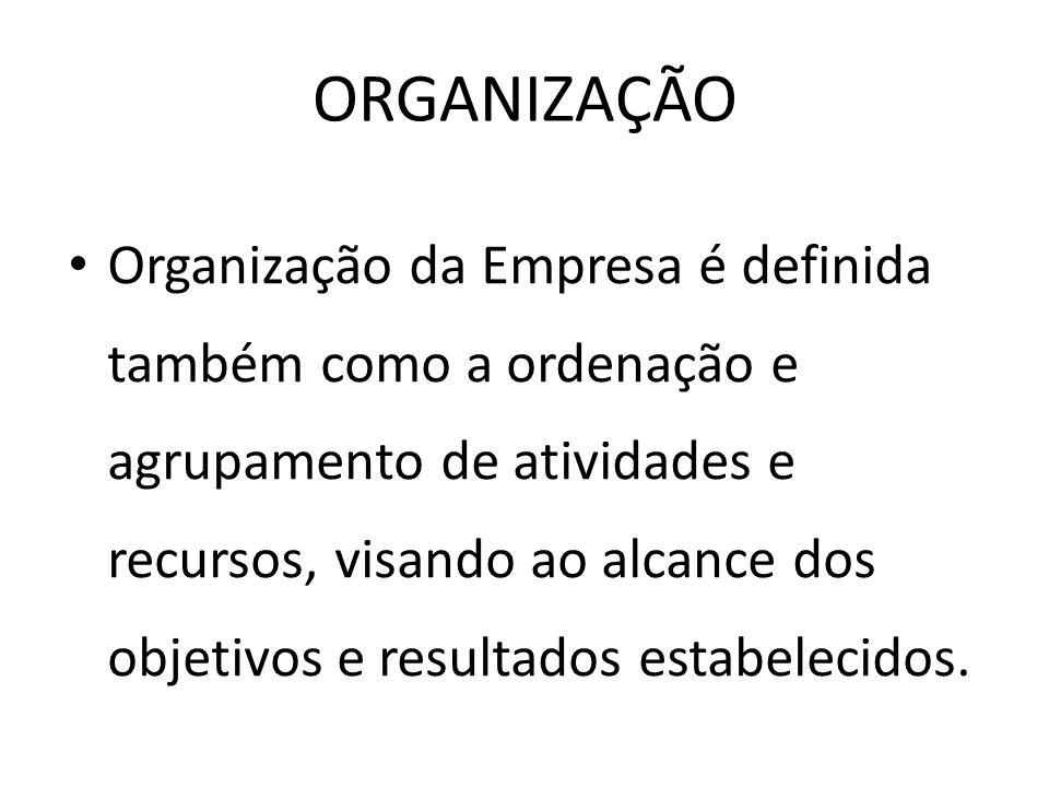 ORGANIZAÇÃO Organização da Empresa é definida também como a ordenação e agrupamento de atividades e recursos, visando ao alcance dos objetivos e resul