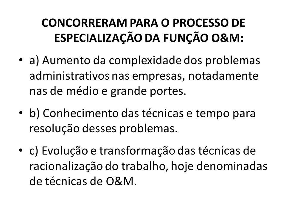 CONCORRERAM PARA O PROCESSO DE ESPECIALIZAÇÃO DA FUNÇÃO O&M: a) Aumento da complexidade dos problemas administrativos nas empresas, notadamente nas de