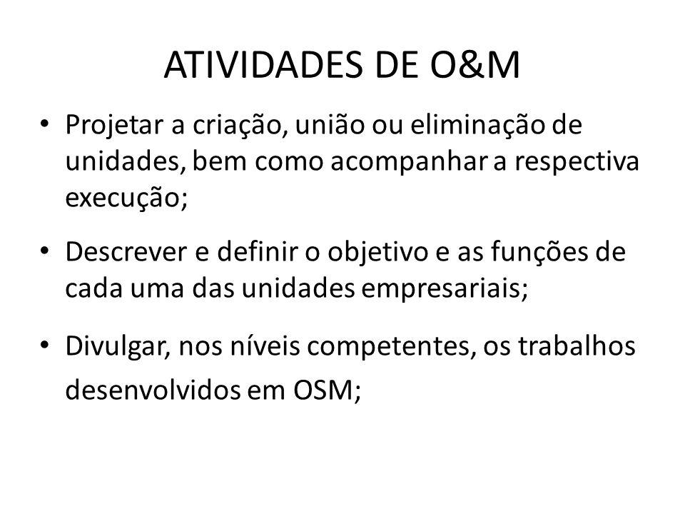 ATIVIDADES DE O&M Projetar a criação, união ou eliminação de unidades, bem como acompanhar a respectiva execução; Descrever e definir o objetivo e as