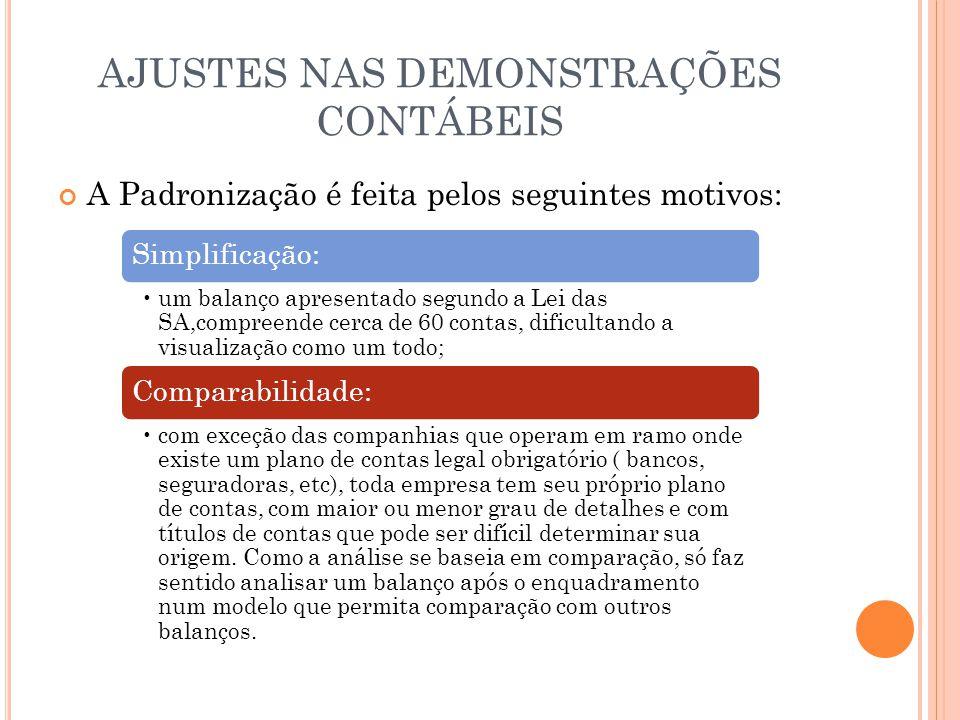AJUSTES NAS DEMONSTRAÇÕES CONTÁBEIS A Padronização é feita pelos seguintes motivos: Simplificação: um balanço apresentado segundo a Lei das SA,compree
