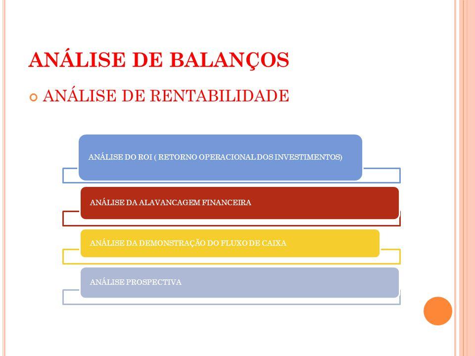 ANÁLISE DE BALANÇOS ANÁLISE DE RENTABILIDADE ANÁLISE DO ROI ( RETORNO OPERACIONAL DOS INVESTIMENTOS) ANÁLISE DA ALAVANCAGEM FINANCEIRA ANÁLISE DA DEMO