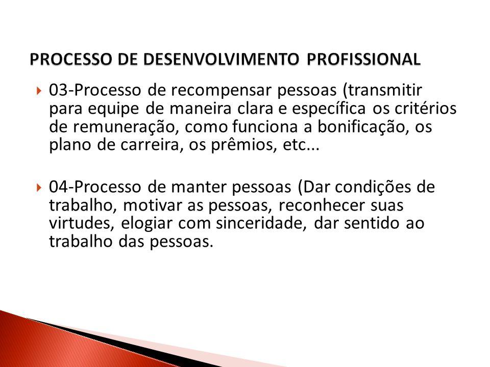 03-Processo de recompensar pessoas (transmitir para equipe de maneira clara e específica os critérios de remuneração, como funciona a bonificação, os plano de carreira, os prêmios, etc...