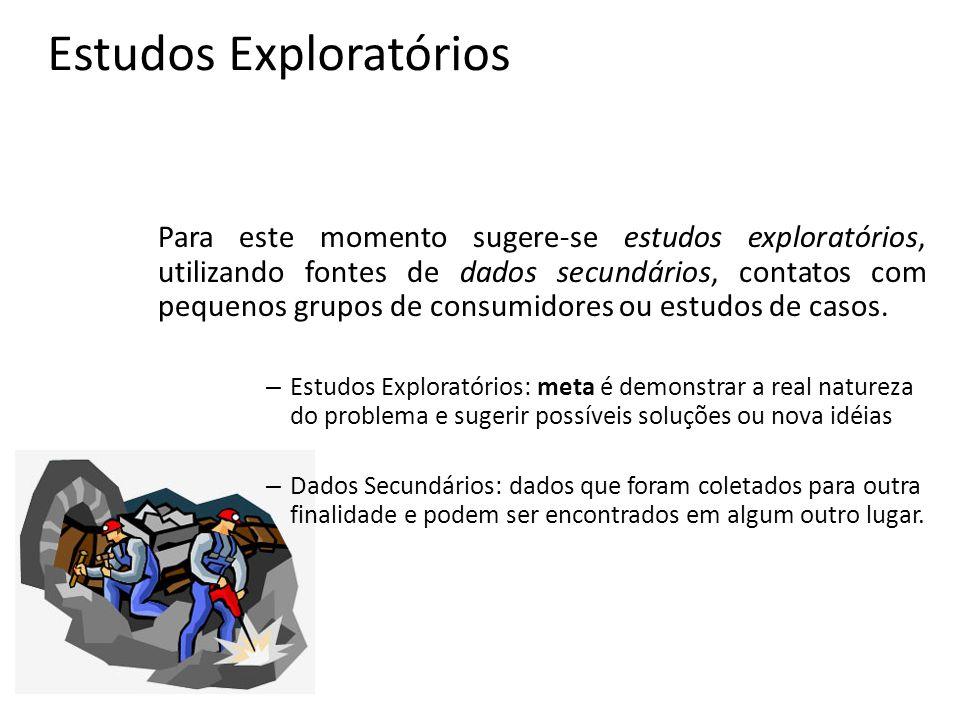 Estudos Exploratórios Para este momento sugere-se estudos exploratórios, utilizando fontes de dados secundários, contatos com pequenos grupos de consumidores ou estudos de casos.