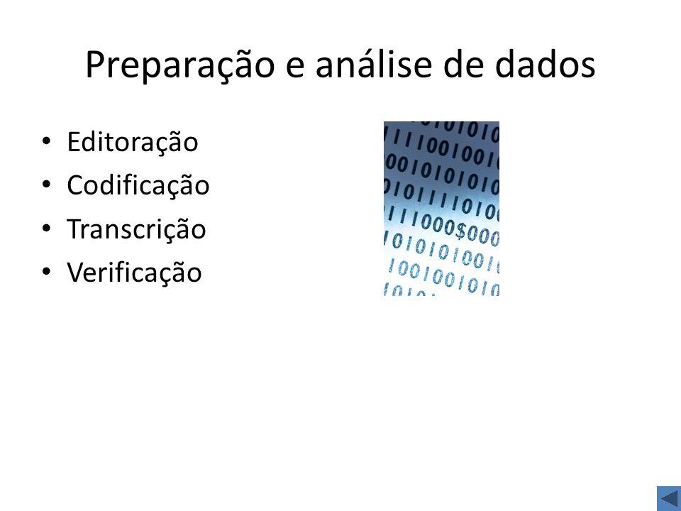 Preparação e análise de dados Editoração Codificação Transcrição Verificação