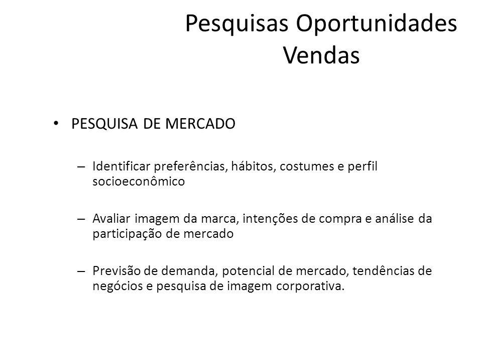 Pesquisas Oportunidades Vendas PESQUISA DE MERCADO – Identificar preferências, hábitos, costumes e perfil socioeconômico – Avaliar imagem da marca, in