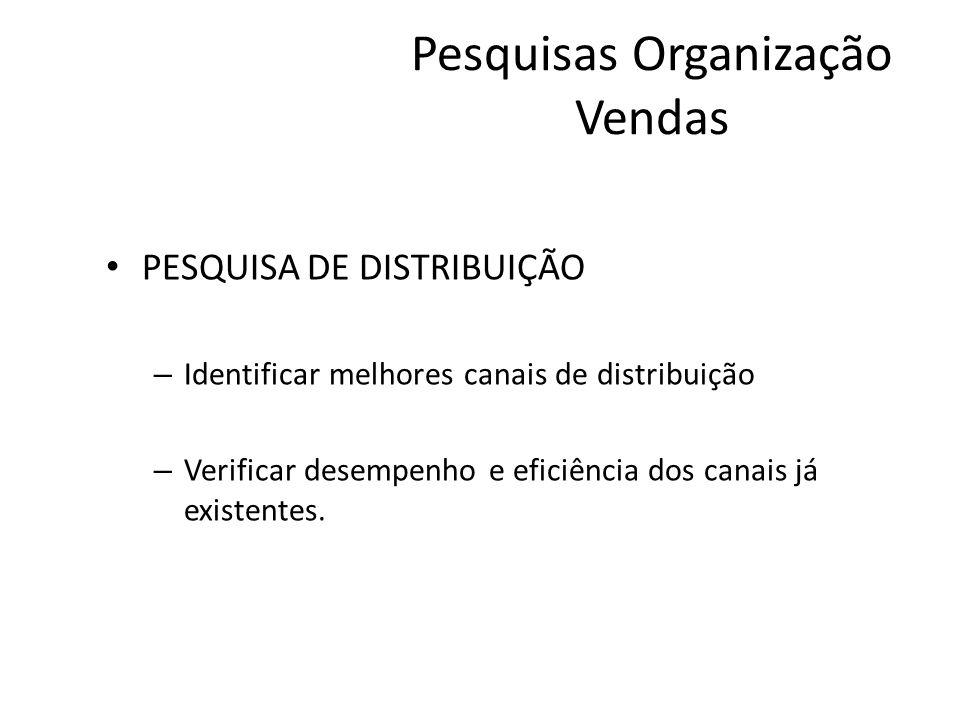 Pesquisas Organização Vendas PESQUISA DE DISTRIBUIÇÃO – Identificar melhores canais de distribuição – Verificar desempenho e eficiência dos canais já existentes.