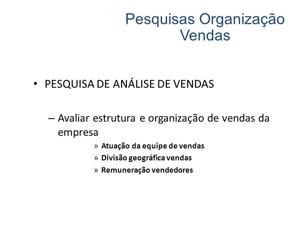 PESQUISA DE ANÁLISE DE VENDAS – Avaliar estrutura e organização de vendas da empresa » Atuação da equipe de vendas » Divisão geográfica vendas » Remuneração vendedores Pesquisas Organização Vendas