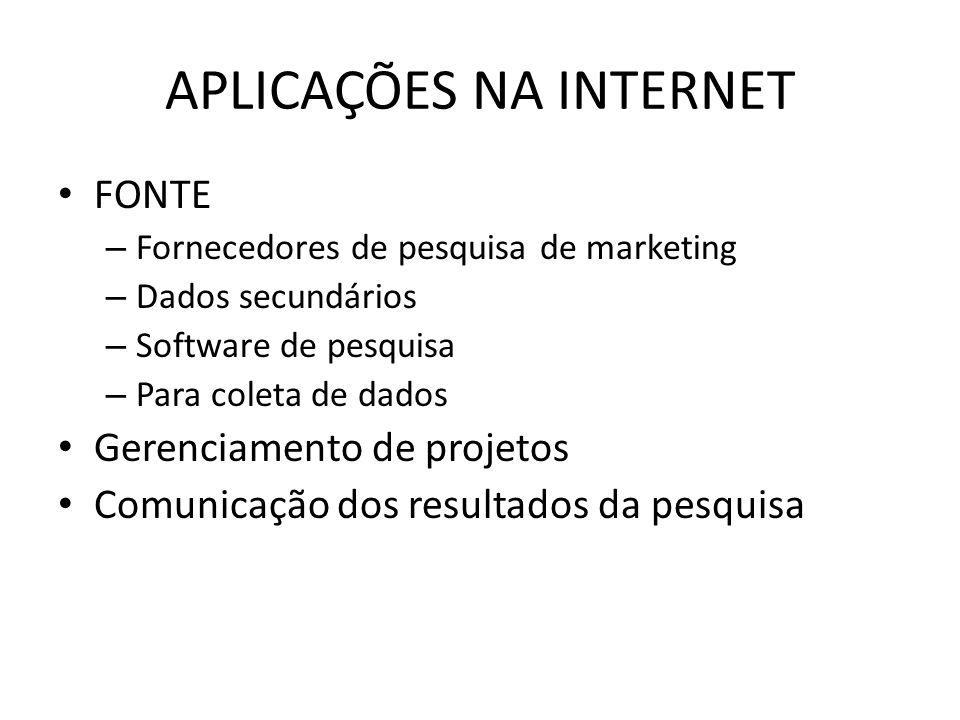 APLICAÇÕES NA INTERNET FONTE – Fornecedores de pesquisa de marketing – Dados secundários – Software de pesquisa – Para coleta de dados Gerenciamento de projetos Comunicação dos resultados da pesquisa