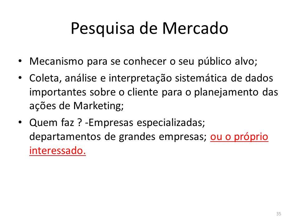 35 Pesquisa de Mercado Mecanismo para se conhecer o seu público alvo; Coleta, análise e interpretação sistemática de dados importantes sobre o cliente para o planejamento das ações de Marketing; Quem faz .