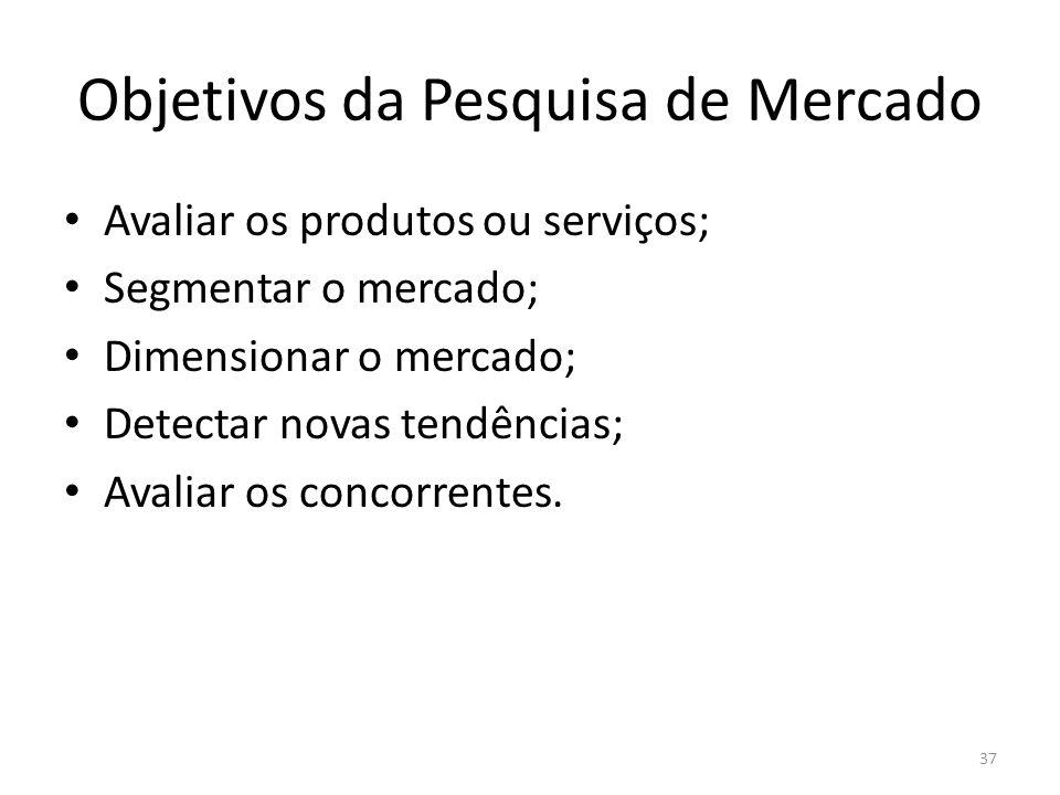 37 Objetivos da Pesquisa de Mercado Avaliar os produtos ou serviços; Segmentar o mercado; Dimensionar o mercado; Detectar novas tendências; Avaliar os