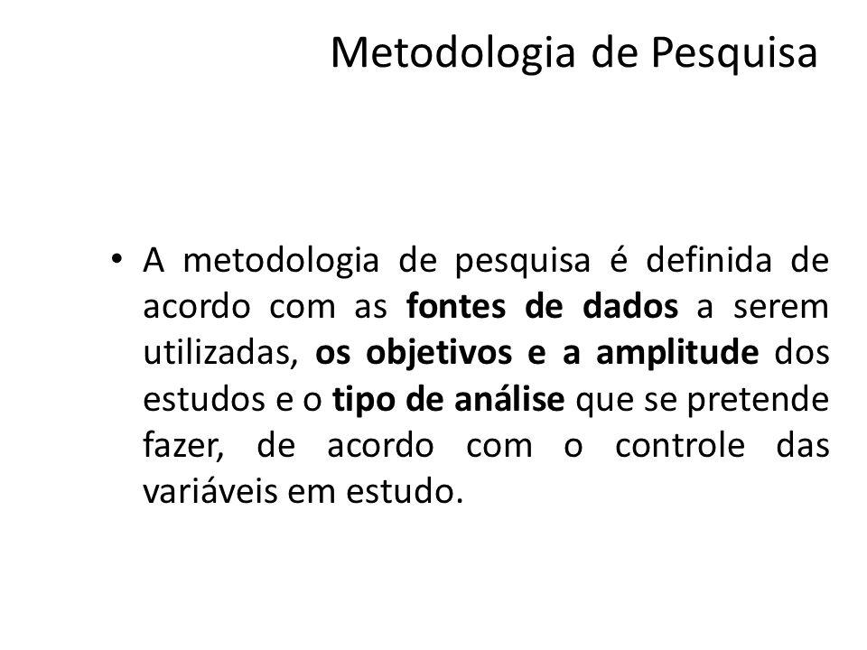 Metodologia de Pesquisa A metodologia de pesquisa é definida de acordo com as fontes de dados a serem utilizadas, os objetivos e a amplitude dos estud