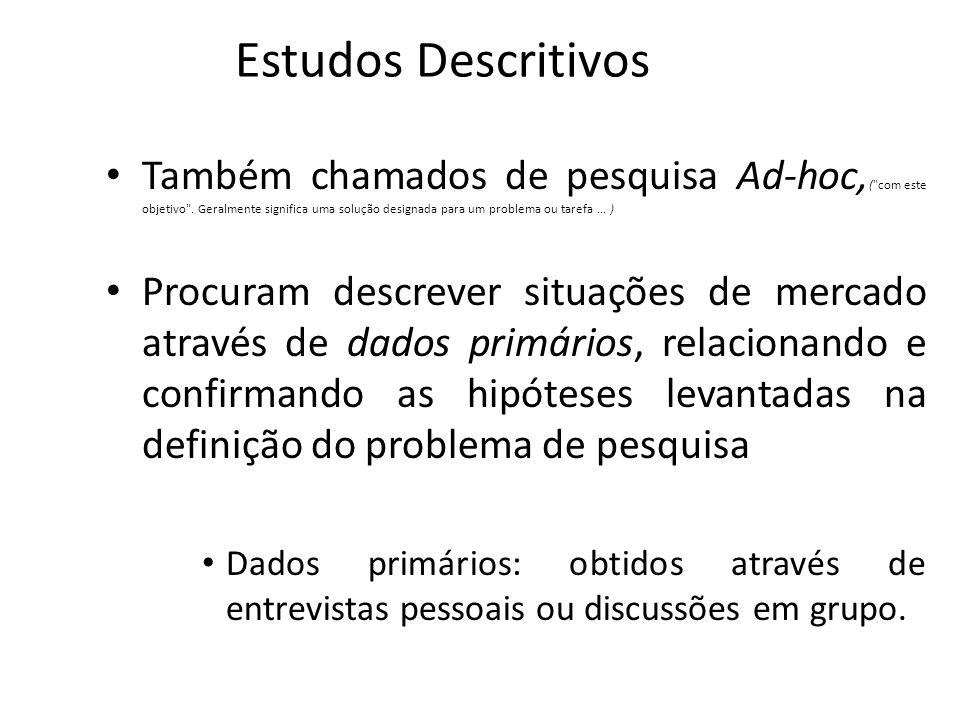 Estudos Descritivos Também chamados de pesquisa Ad-hoc, (