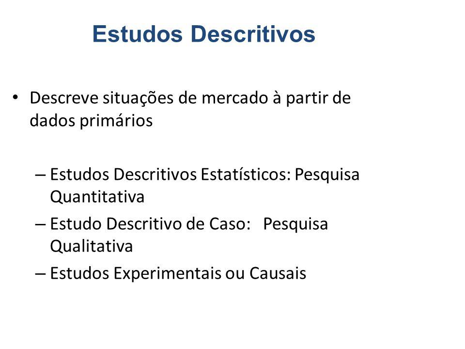Descreve situações de mercado à partir de dados primários – Estudos Descritivos Estatísticos: Pesquisa Quantitativa – Estudo Descritivo de Caso: Pesqu