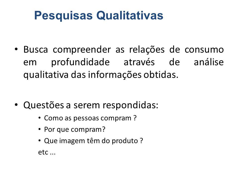 Busca compreender as relações de consumo em profundidade através de análise qualitativa das informações obtidas.