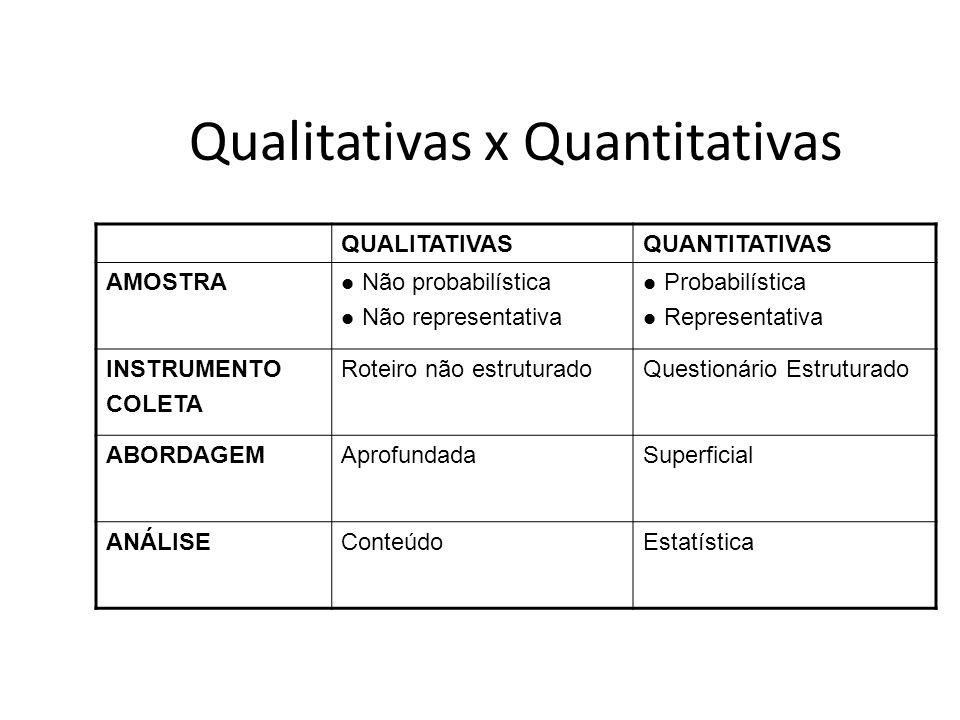 Qualitativas x Quantitativas QUALITATIVASQUANTITATIVAS AMOSTRA Não probabilística Não representativa Probabilística Representativa INSTRUMENTO COLETA