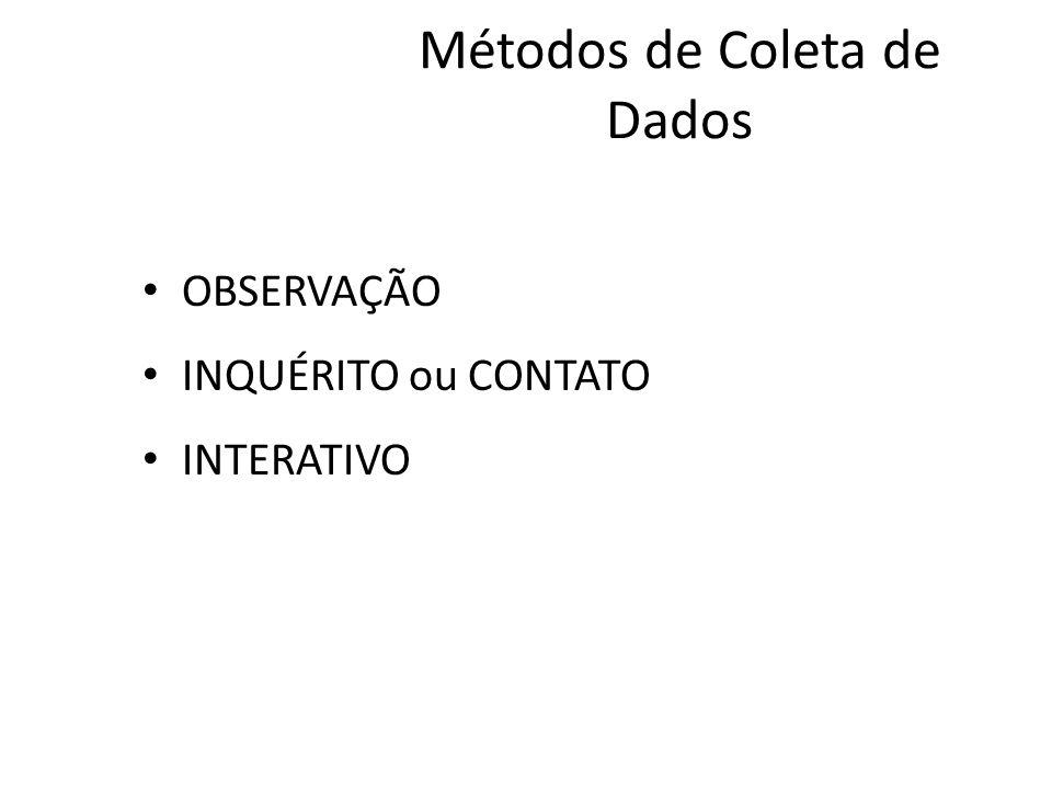Métodos de Coleta de Dados OBSERVAÇÃO INQUÉRITO ou CONTATO INTERATIVO