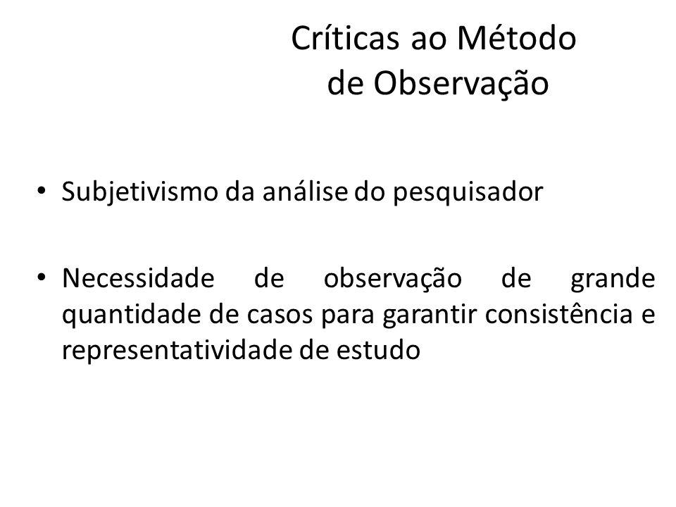 Críticas ao Método de Observação Subjetivismo da análise do pesquisador Necessidade de observação de grande quantidade de casos para garantir consistência e representatividade de estudo