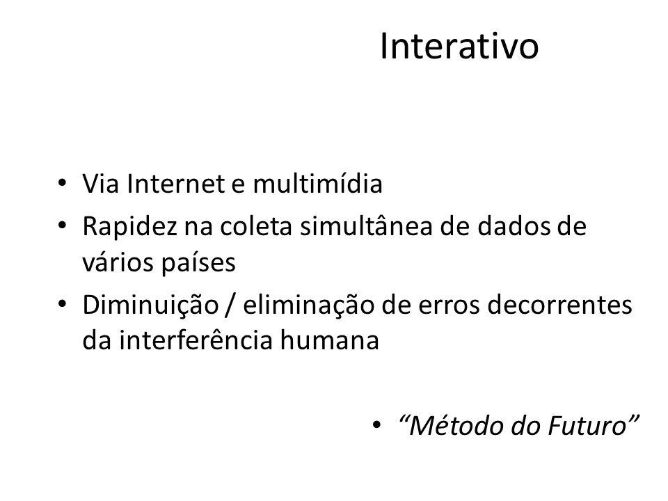 Interativo Via Internet e multimídia Rapidez na coleta simultânea de dados de vários países Diminuição / eliminação de erros decorrentes da interferên