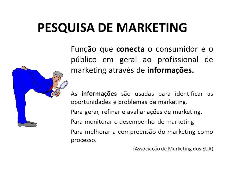 PESQUISA DE MARKETING Função que conecta o consumidor e o público em geral ao profissional de marketing através de informações. As informações são usa