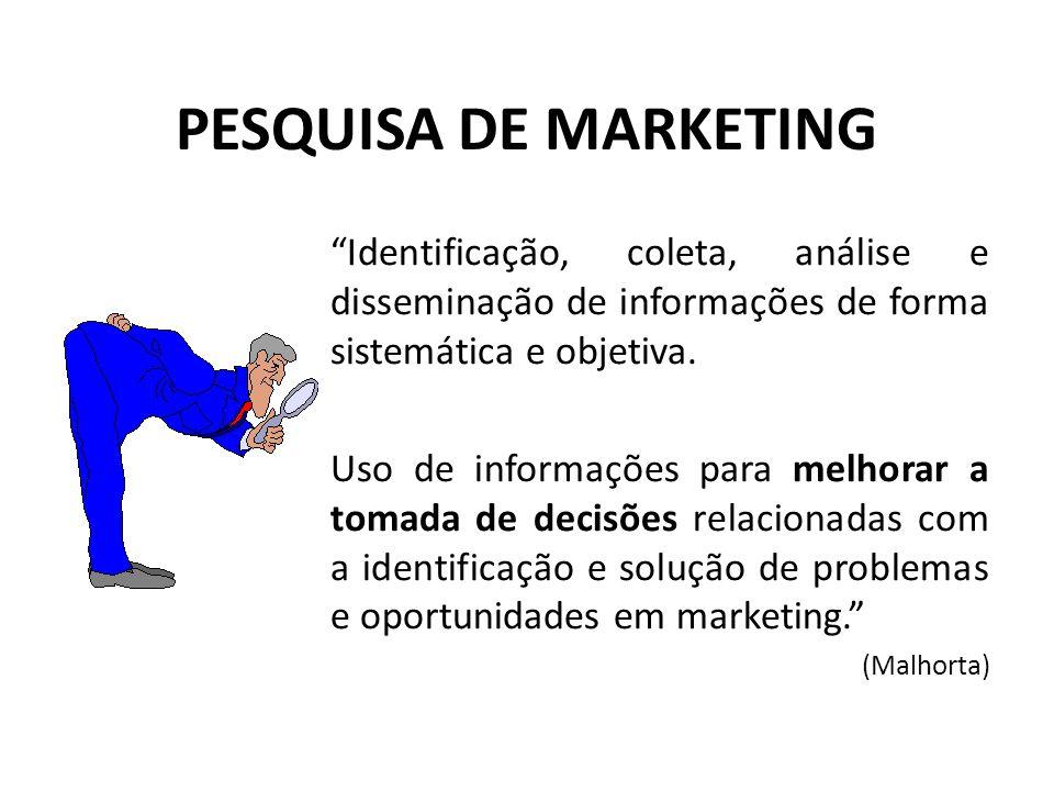 CLASSIFICAÇÃO DAS PESQUISAS EM MARKETING PESQUISA PARA IDENTIFICAÇÃO DE PROBLEMAS a.Potencial de mercado b.Participação de mercado c.Características de mercado d.Análise de vendas e.Previsão f.Tendências de negócios PESQUISA PARA SOLUÇÃO DE PROBLEMAS a.Segmentação b.Produto c.Preço d.Comunicação e.Localização/distribuição f.Apresentação