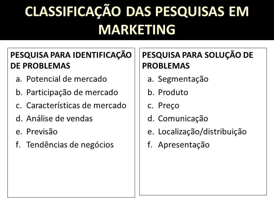 CLASSIFICAÇÃO DAS PESQUISAS EM MARKETING PESQUISA PARA IDENTIFICAÇÃO DE PROBLEMAS a.Potencial de mercado b.Participação de mercado c.Características d