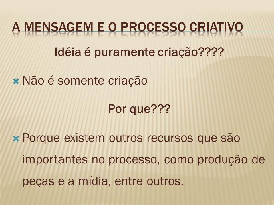 Idéia é puramente criação???. Não é somente criação Por que??.