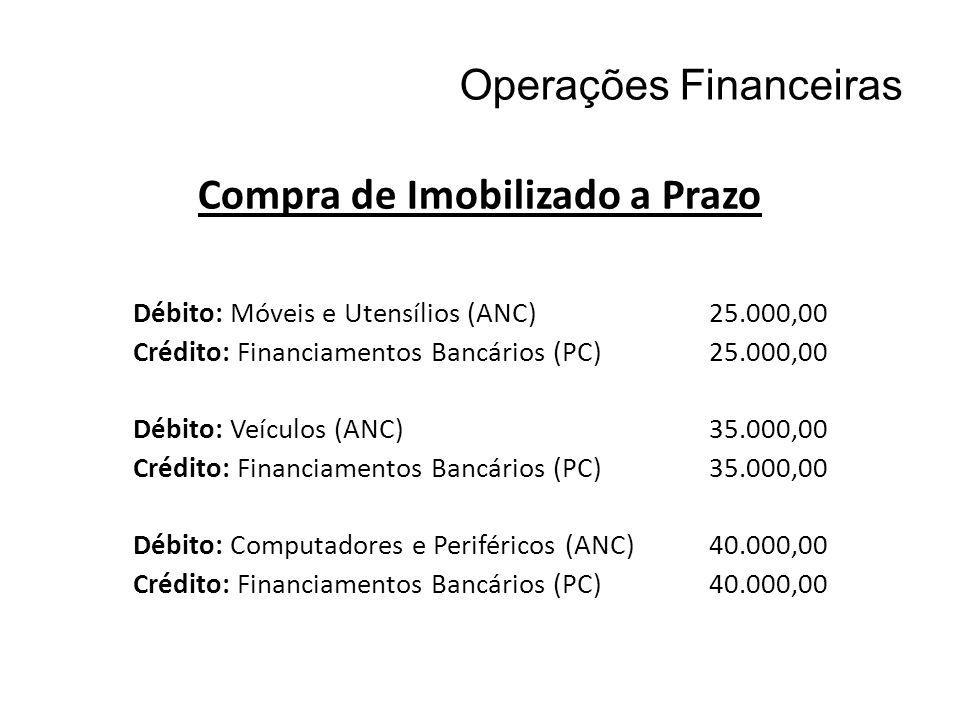 Operações Financeiras Compra de Imobilizado a Prazo Débito: Móveis e Utensílios (ANC)25.000,00 Crédito: Financiamentos Bancários (PC)25.000,00 Débito:
