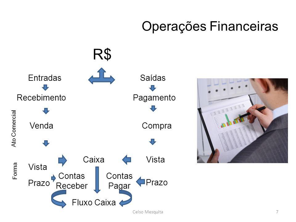 Operações Financeiras Celso Mesquita7 R$ EntradasSaídas RecebimentoPagamento Venda Compra Vista Prazo Forma Ato Comercial Vista Prazo Caixa Contas Rec