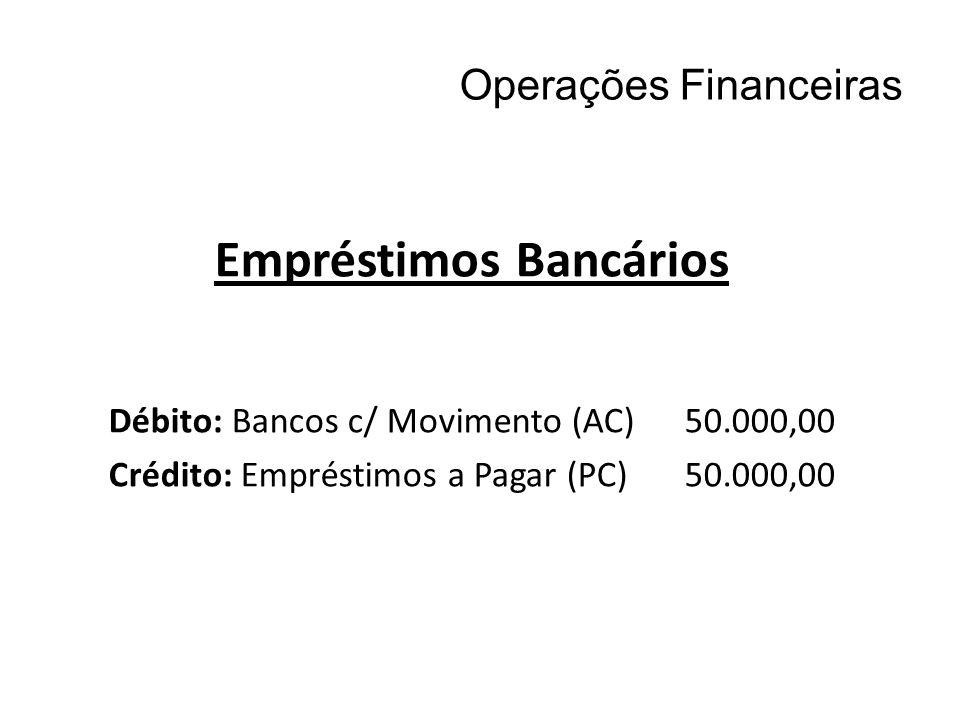 Operações Financeiras Empréstimos Bancários Débito: Bancos c/ Movimento (AC)50.000,00 Crédito: Empréstimos a Pagar (PC)50.000,00
