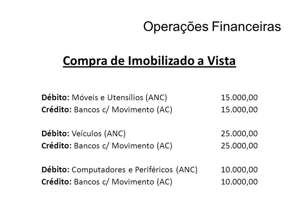 Operações Financeiras Compra de Imobilizado a Vista Débito: Móveis e Utensílios (ANC)15.000,00 Crédito: Bancos c/ Movimento (AC)15.000,00 Débito: Veíc