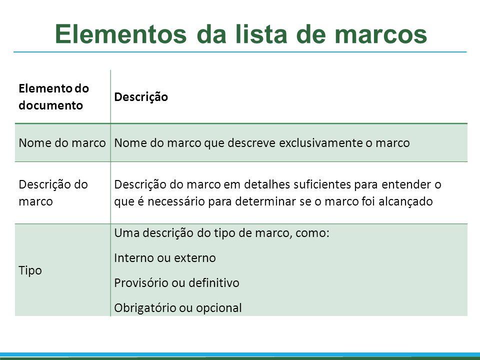 Elementos da lista de marcos Elemento do documento Descrição Nome do marcoNome do marco que descreve exclusivamente o marco Descrição do marco Descriç