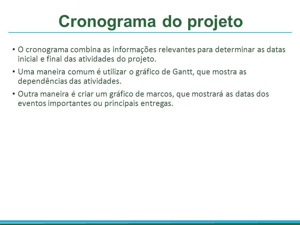 Cronograma do projeto O cronograma combina as informações relevantes para determinar as datas inicial e final das atividades do projeto. Uma maneira c