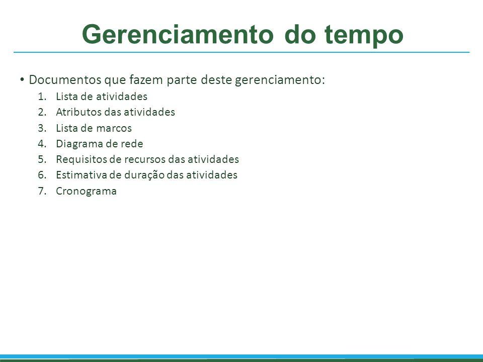Gerenciamento do tempo Documentos que fazem parte deste gerenciamento: 1.Lista de atividades 2.Atributos das atividades 3.Lista de marcos 4.Diagrama d