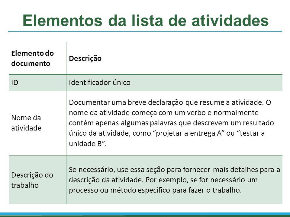 Elementos da lista de atividades Elemento do documento Descrição IDIdentificador único Nome da atividade Documentar uma breve declaração que resume a
