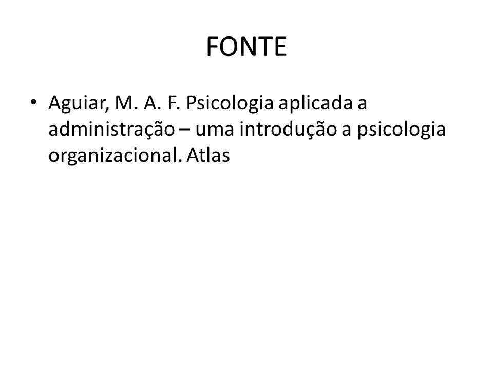 FONTE Aguiar, M.A. F.