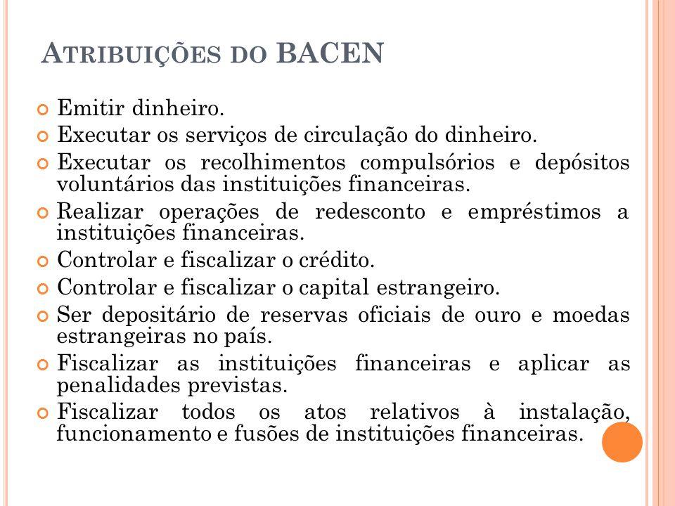 C OMISSÃO DE V ALORES M OBILIÁRIOS - CVM Vinculado ao Ministério da Fazenda, age sob orientação do Conselho Monetário Nacional.